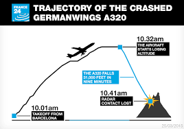 german-wings-flight-trajectory